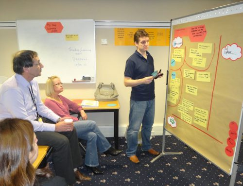 Plan Your Marketing Strategy Using Pinpoint Meeting Facilitation